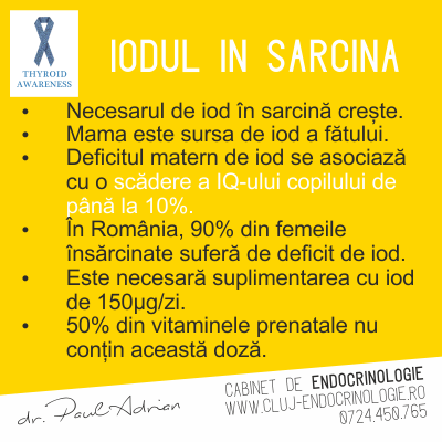iodul-in-sarcina.png
